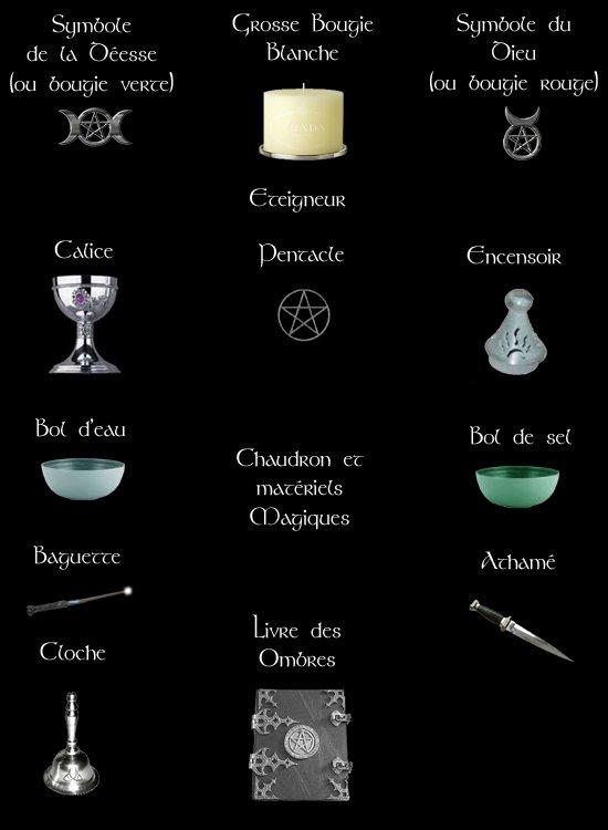 L'autel : positionnement de vos outils